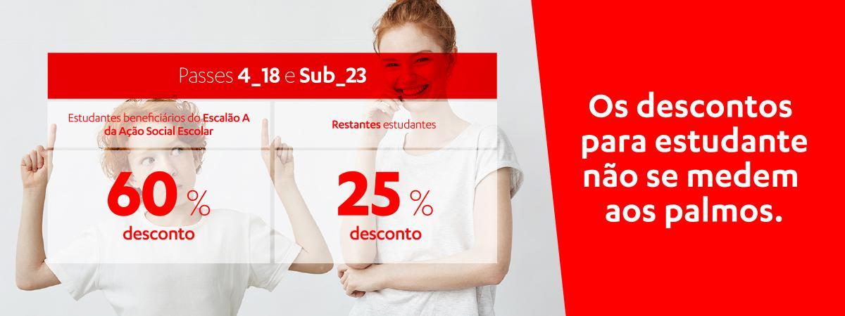 Condições de acesso aos passes 4_18 e sub23